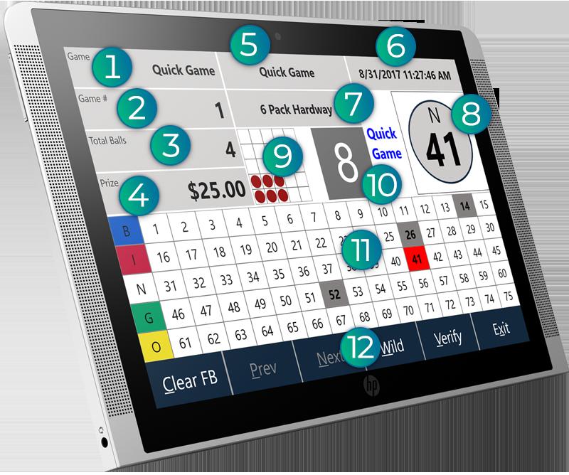 Envoy Tablet Screen